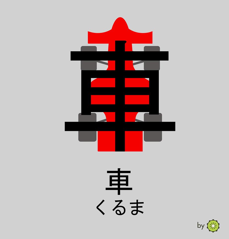 Kanji card - car