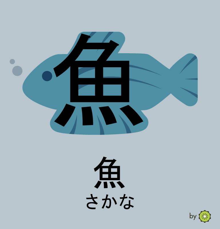 Kanji card - fish