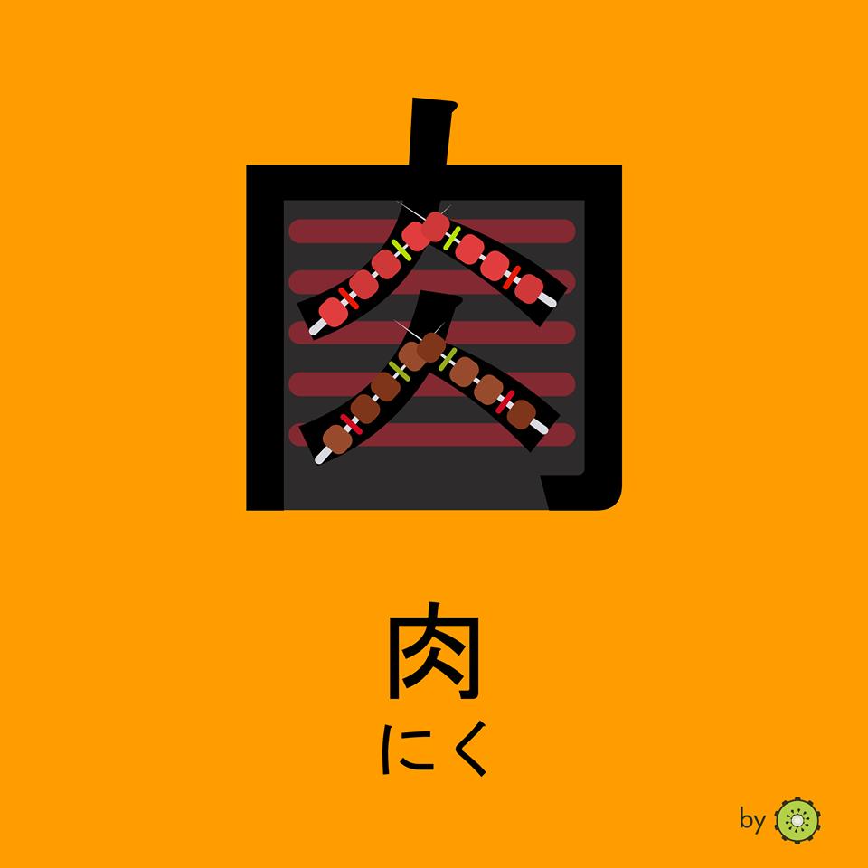 Kanji card - meat