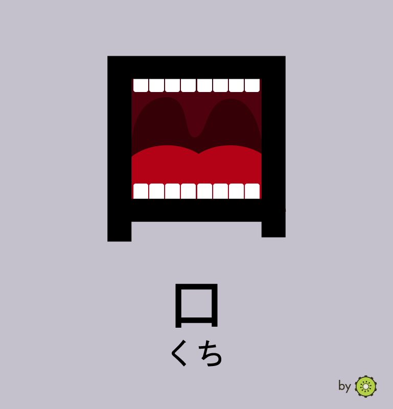 Kanji card - mouth
