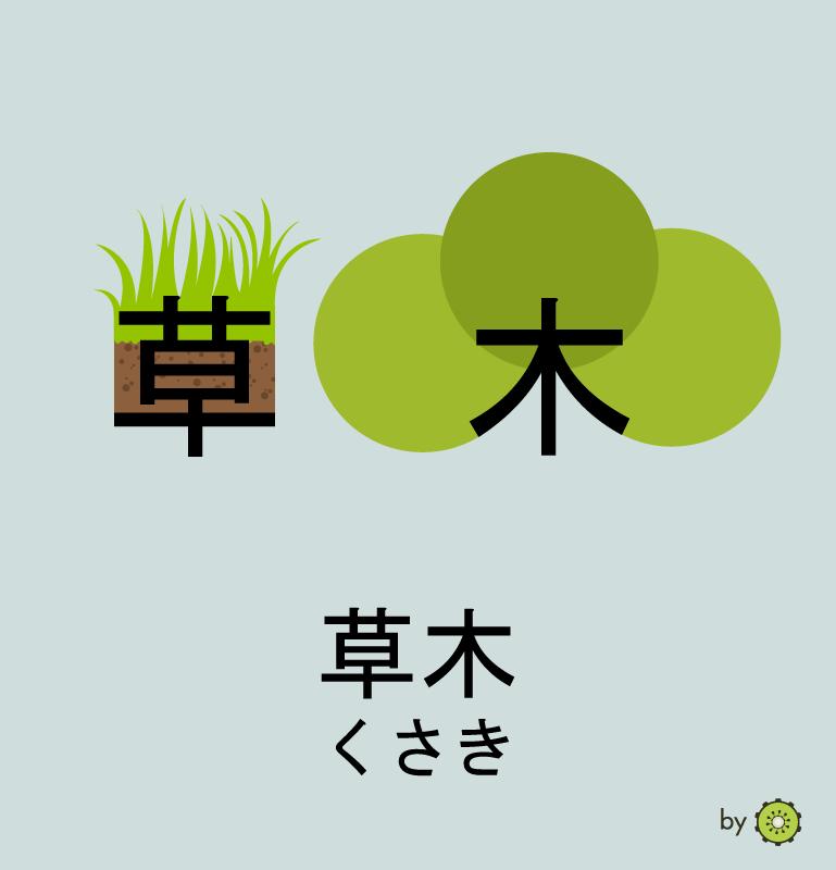 Kanji card - plants