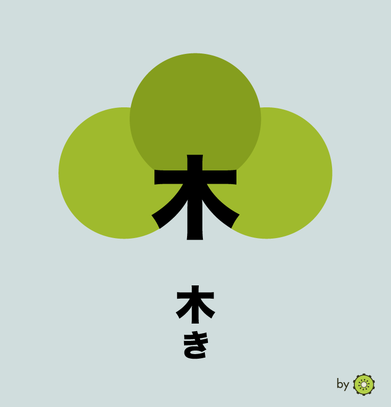 Kanji card - tree