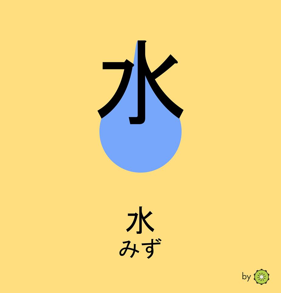 Kanji card - water