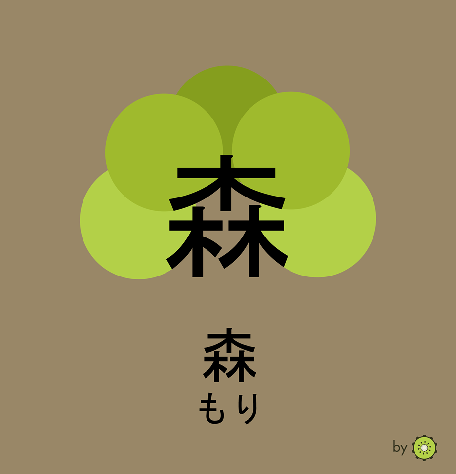 Kanji card - woods