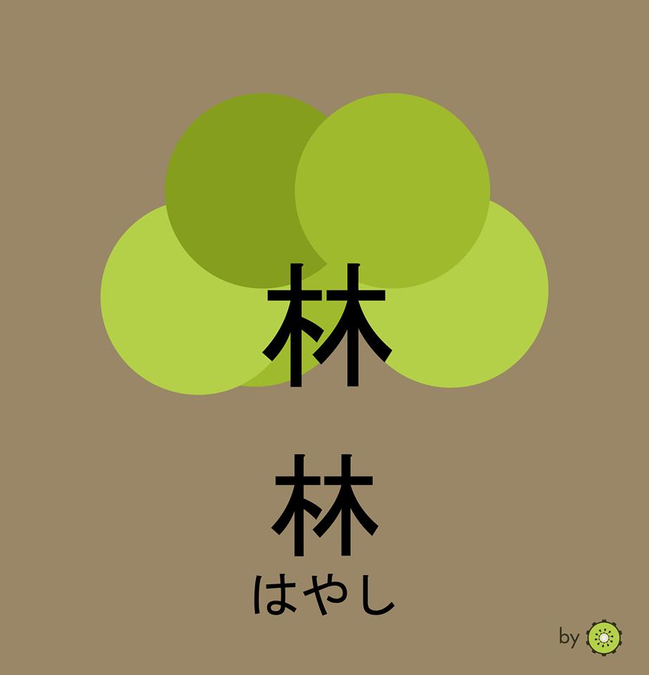 Kanji card - forest