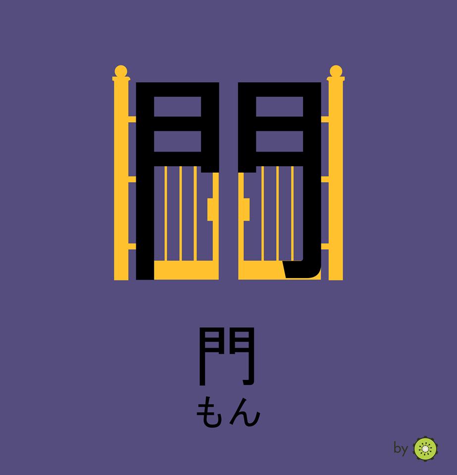 Kanji card - gate
