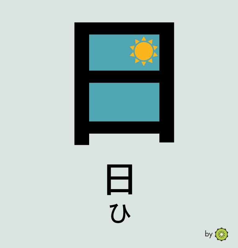 Kanji card - sun or day