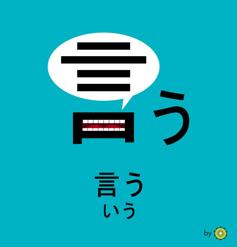 Kanji card - to say