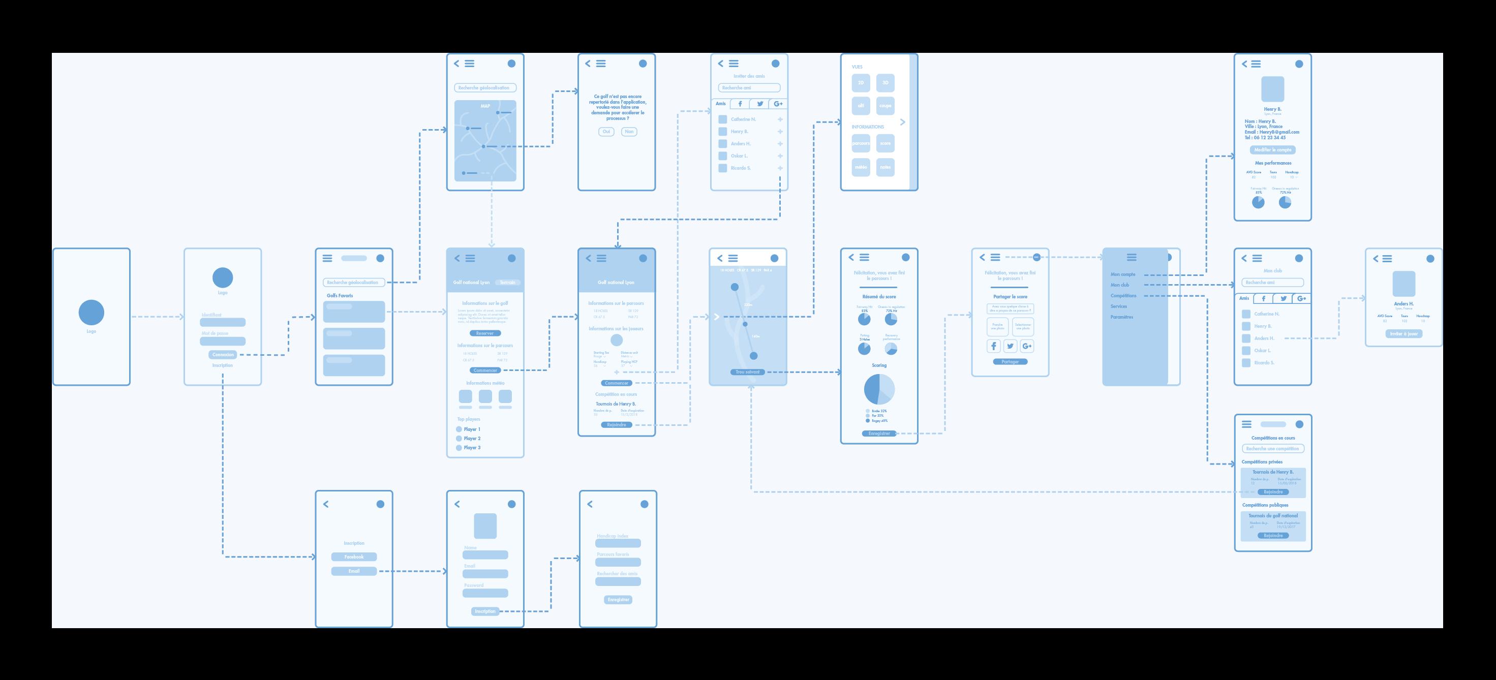 Hyperion_User Flow
