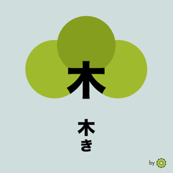 Kanji cards – Personnal project