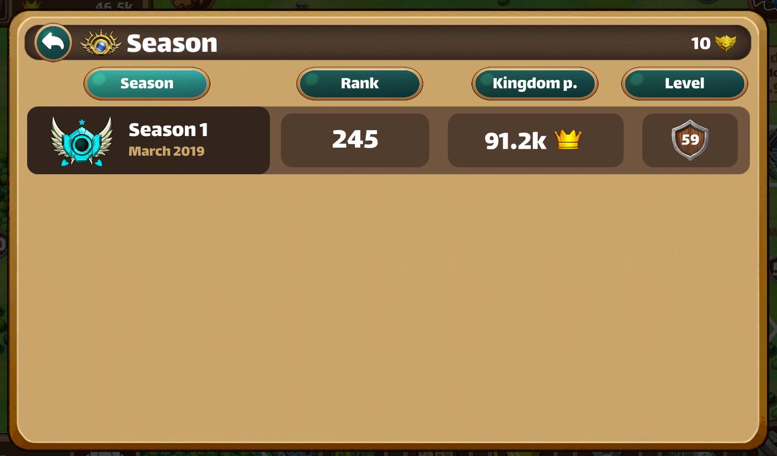 Million Lords - seasons